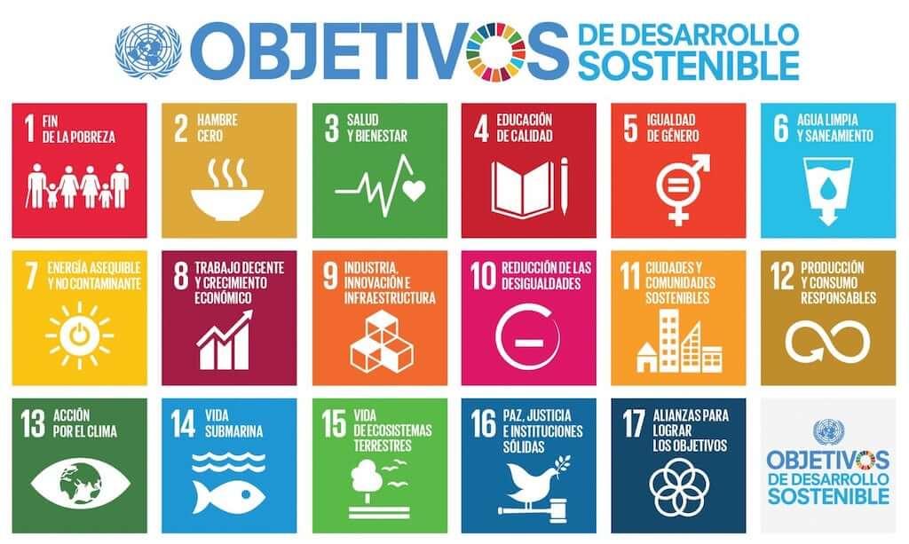 Objetivos sostenibles 2030 - Visioncoach
