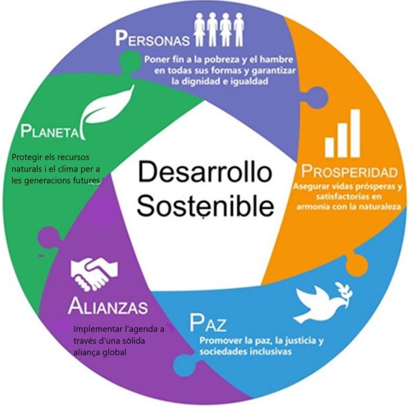 Agenda 2030, Nuevo orden mundial, Isaac Alonso Garduño