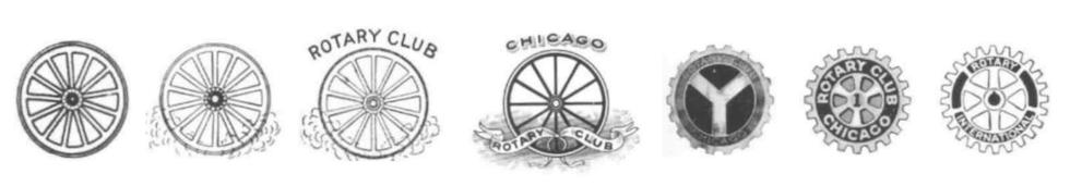 Evolución de la rueda Rotary; Alberto Astorga en Grada