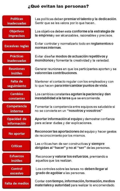 Cómo motivar a las personas de tu equipo, por Alberto Astorga